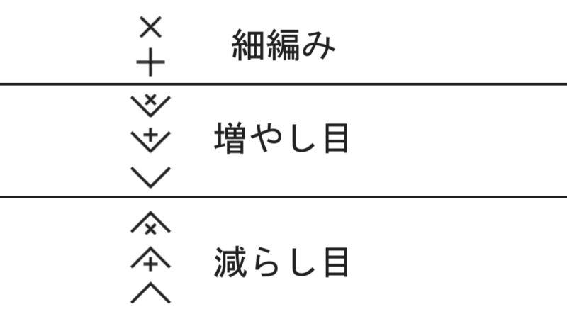 記号 編み 図 棒編みの記号で v